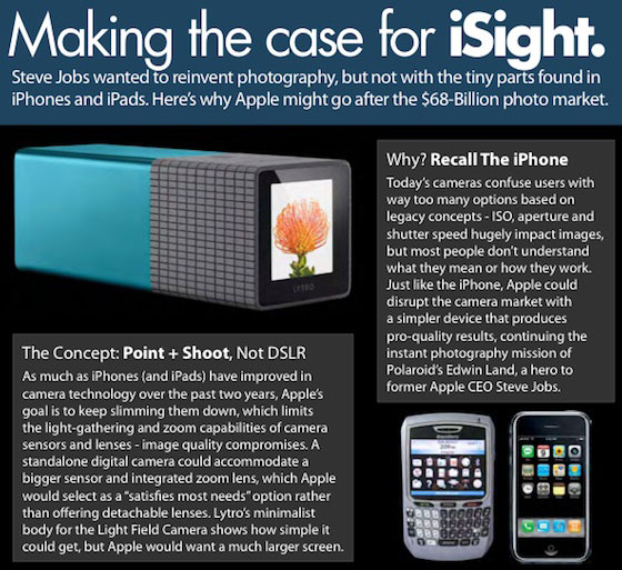 Finally, the iSight iCamera? A bit more patience is advised, but the concept makes intriguing sense. | ilounge.com