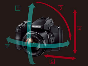 A Fujifilm first: 5-axis stabilization system of the upcoming S1.