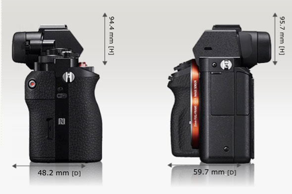 Sony A7 vs. Sony A7 II