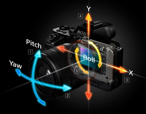 Holy 5-axis image stabilization -- Sony promises a compensation that is equivalent to using a 4.5-stop faster shutter speed.