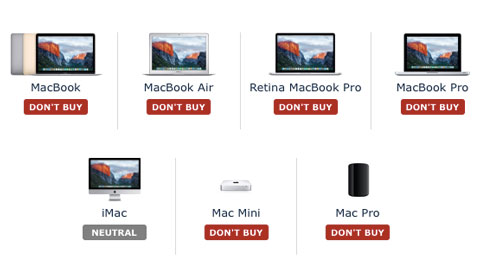 Know when to buy thy Mac -- Apple authority MacRumors isn't too keen to recommend Mac buys these days.