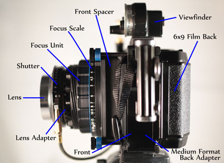 Illustrative side view of a Mercury showing one possible configuration. Note, most Kickstarter rewards don't include the lens / shutter, strap, rangefinder or film back. | Kickstarter / Mercury Camera